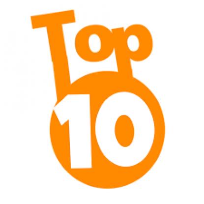World Trade Center Savannah announces 2017 Top 10